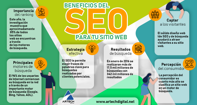 artech digital - BENEFICIOS DEL SEO PARA TU SITIO WEB
